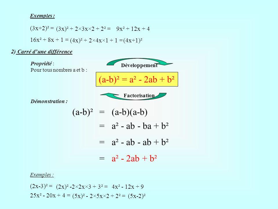 2) Carré dune différence Propriété : Pour tous nombres a et b : (a-b)² = a² - 2ab + b² Développement Factorisation Démonstration : (a-b)²(a-b)(a-b)= =a² - ab - ba + b² =a² - ab - ab + b² =a² - 2ab + b² Exemples : (3x+2)² = (3x)² + 2×3x×2 + 2² =9x² + 12x + 4 16x² + 8x + 1 = (4x)² + 2×4x×1 + 1 =(4x+1)² Exemples : (2x-3)² = (2x)² -2×2x×3 + 3² =4x² - 12x + 9 25x² - 20x + 4 = (5x-2)²(5x)² - 2×5x×2 + 2² =