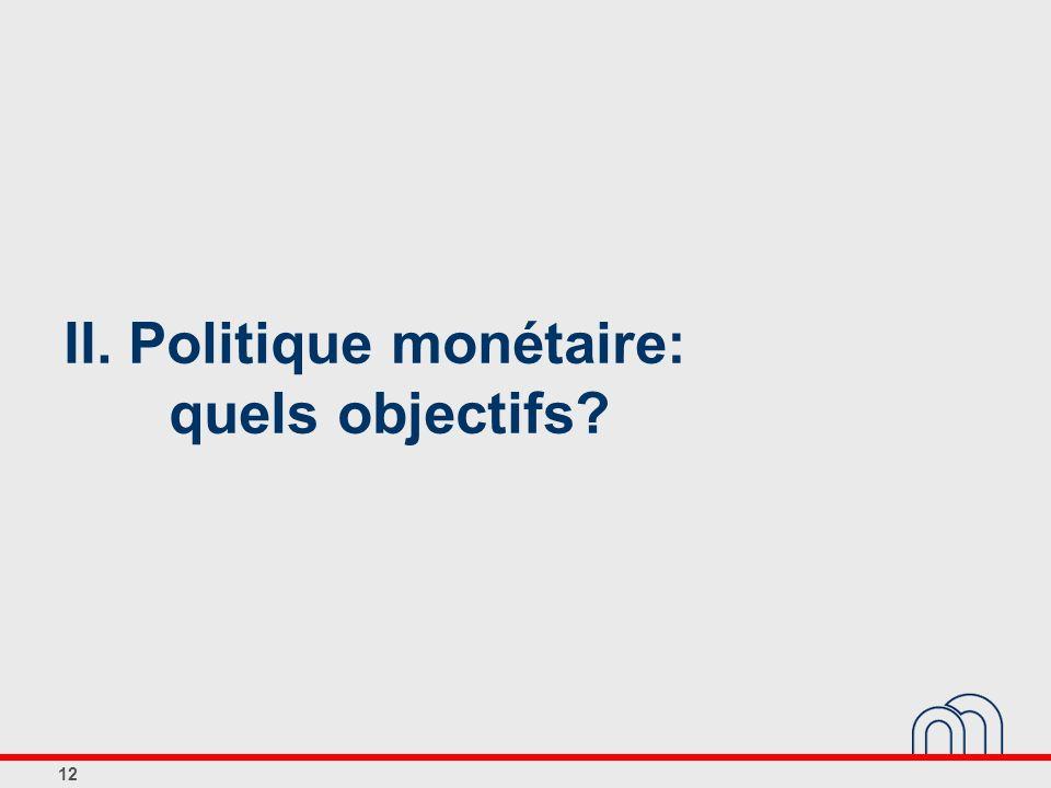 12 II. Politique monétaire: quels objectifs?