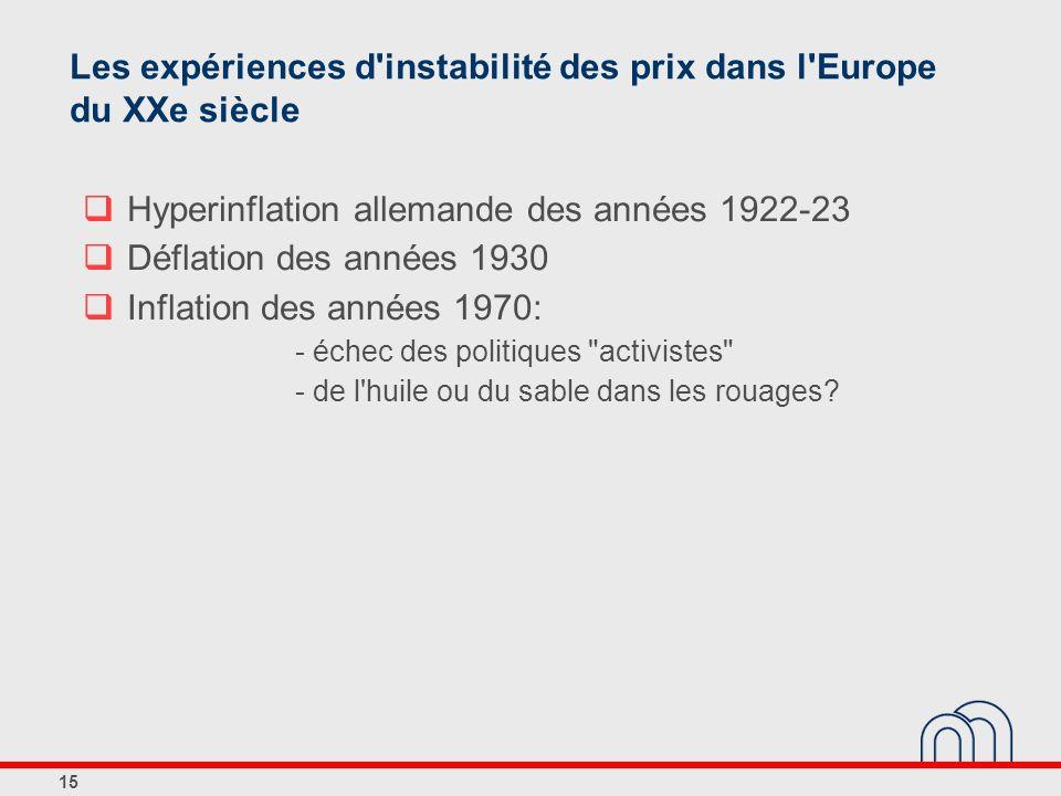 15 Les expériences d'instabilité des prix dans l'Europe du XXe siècle Hyperinflation allemande des années 1922-23 Déflation des années 1930 Inflation