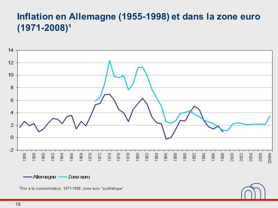 19 Inflation en Allemagne (1955-1998) et dans la zone euro (1971-2008)¹ 1 Prix à la consommation. 1971-1998: zone euro