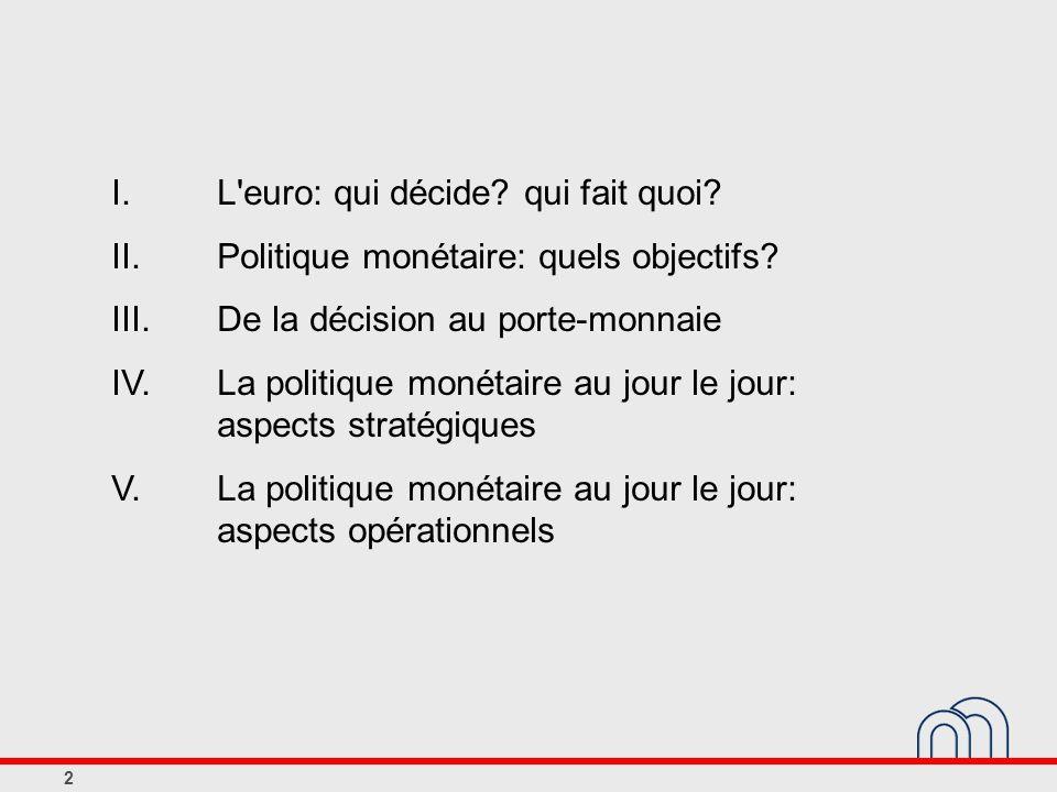 2 I.L'euro: qui décide? qui fait quoi? II. Politique monétaire: quels objectifs? III.De la décision au porte-monnaie IV. La politique monétaire au jou