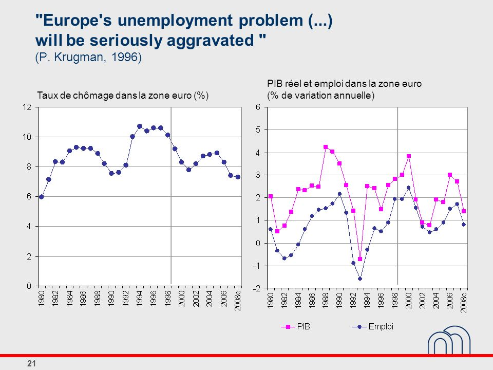 21 Europe s unemployment problem (...) will be seriously aggravated (P.