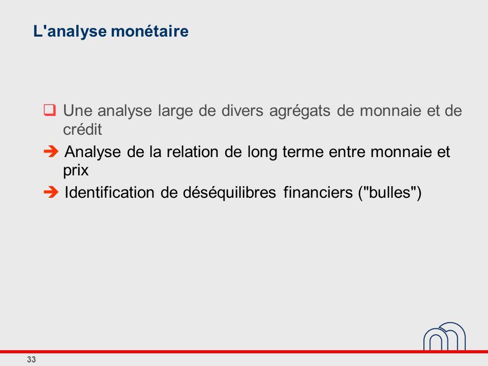 33 L'analyse monétaire Une analyse large de divers agrégats de monnaie et de crédit Analyse de la relation de long terme entre monnaie et prix Identif
