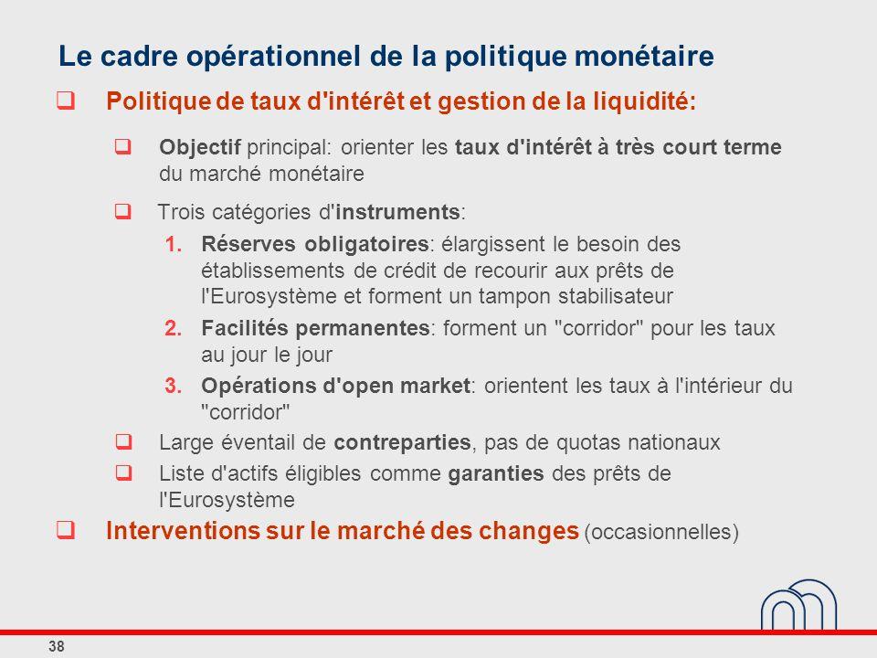 38 Politique de taux d'intérêt et gestion de la liquidité: Interventions sur le marché des changes (occasionnelles) Trois catégories d'instruments: 1.