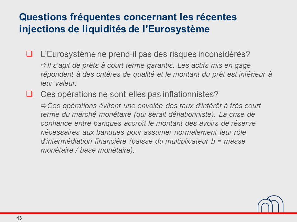 43 Questions fréquentes concernant les récentes injections de liquidités de l'Eurosystème L'Eurosystème ne prend-il pas des risques inconsidérés? Il s