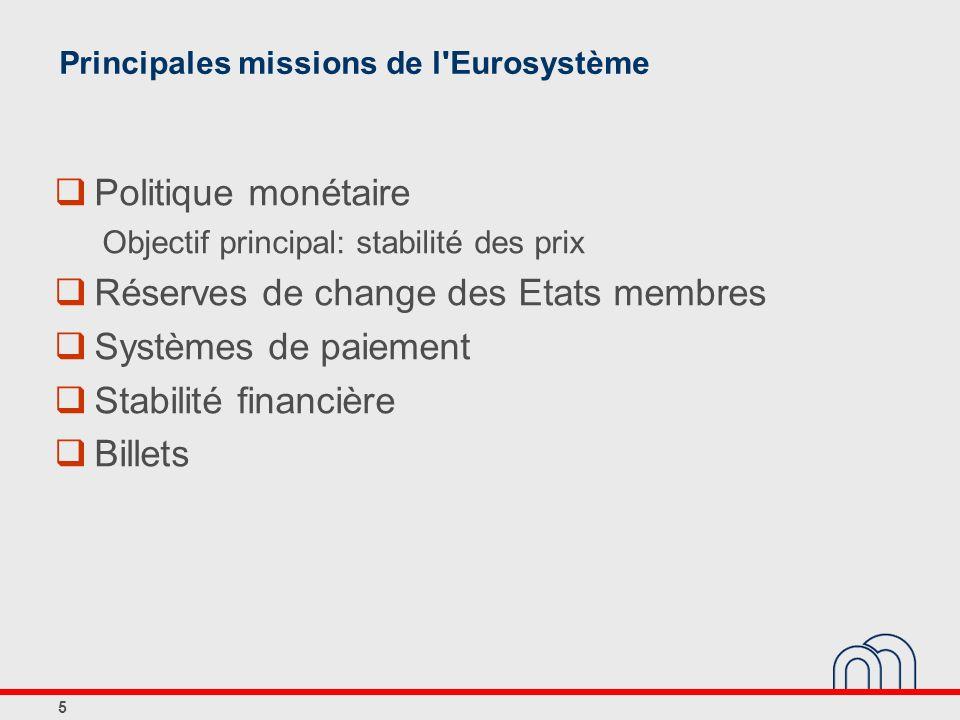 5 Principales missions de l'Eurosystème Politique monétaire Objectif principal: stabilité des prix Réserves de change des Etats membres Systèmes de pa