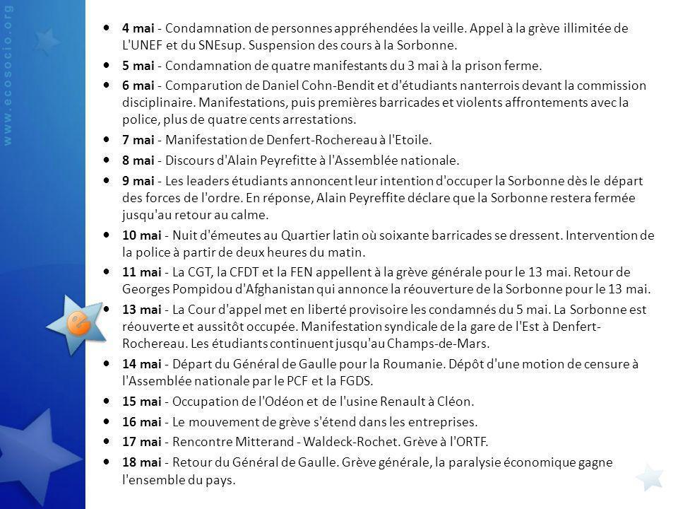 4 mai - Condamnation de personnes appréhendées la veille. Appel à la grève illimitée de L'UNEF et du SNEsup. Suspension des cours à la Sorbonne. 5 mai