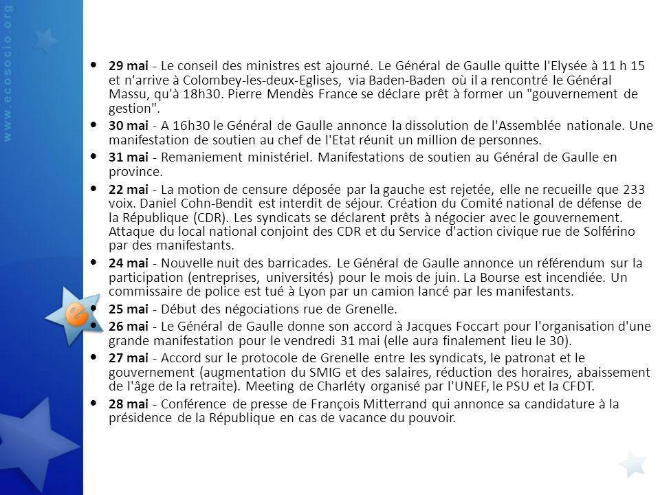 29 mai - Le conseil des ministres est ajourné. Le Général de Gaulle quitte l'Elysée à 11 h 15 et n'arrive à Colombey-les-deux-Eglises, via Baden-Baden