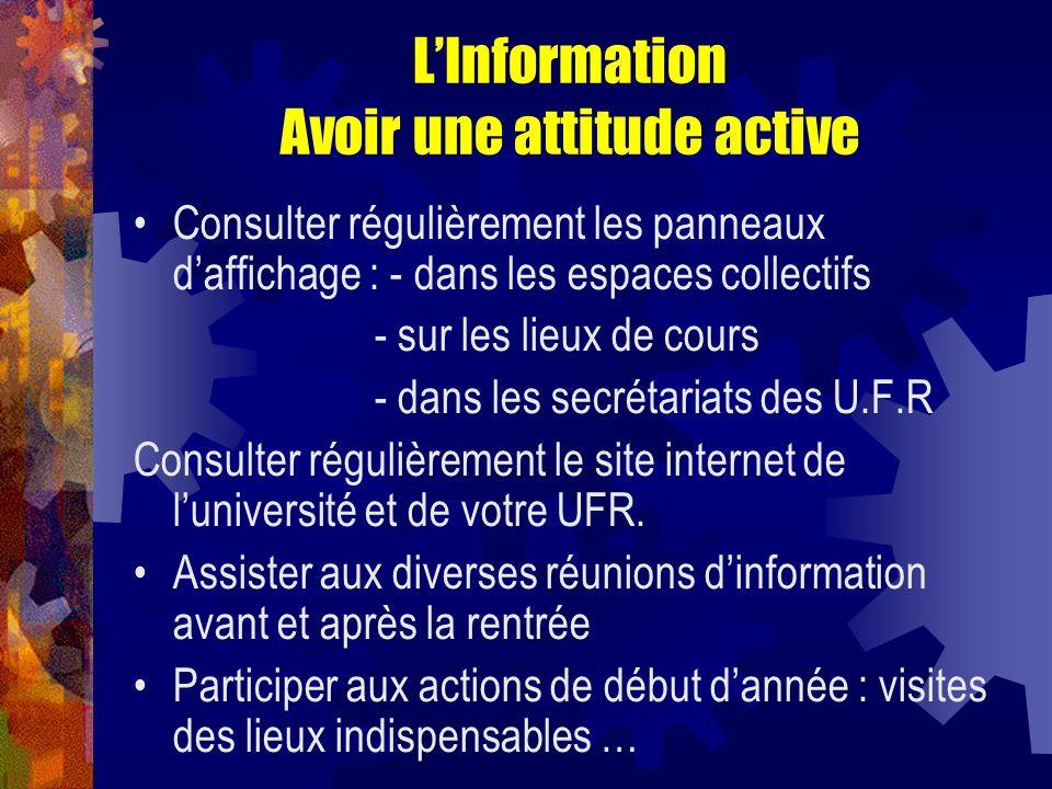 LInformation Avoir une attitude active Consulter régulièrement les panneaux daffichage : - dans les espaces collectifs - sur les lieux de cours - dans les secrétariats des U.F.R Consulter régulièrement le site internet de luniversité et de votre UFR.