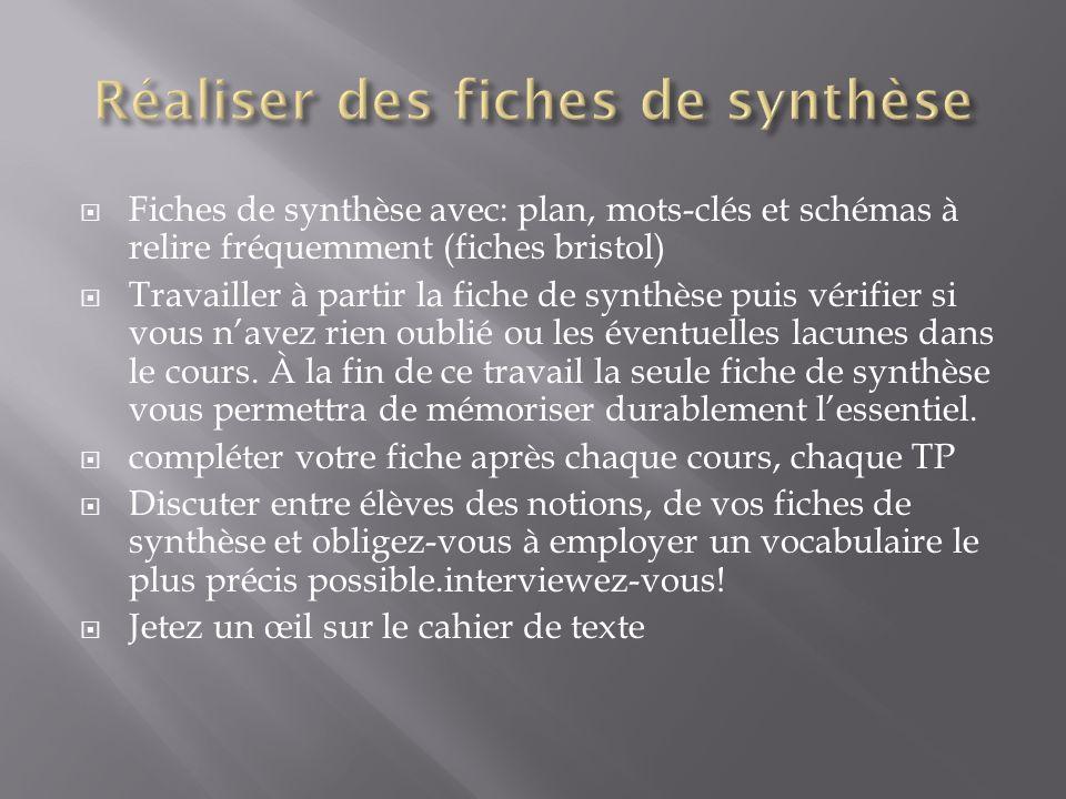 Fiches de synthèse avec: plan, mots-clés et schémas à relire fréquemment (fiches bristol) Travailler à partir la fiche de synthèse puis vérifier si vo