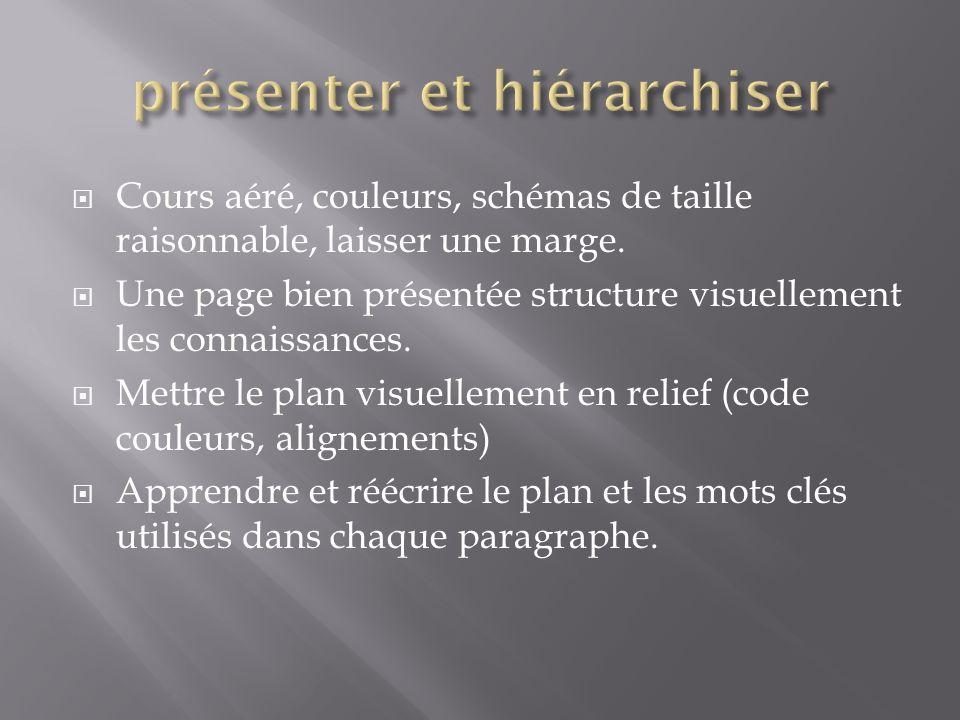 Apprentissage régulier : mémorisation durable Apprentissage efficace : mémorisation visuelle auditive et écrite.