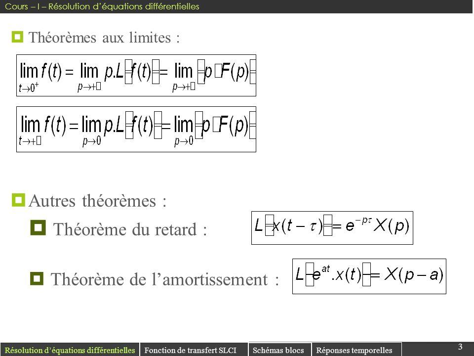 33 Résolution déquations différentielles Réponses temporelles Théorèmes aux limites : Autres théorèmes : Théorème du retard : Théorème de lamortisseme