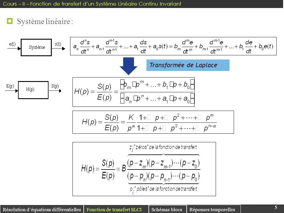 55 Résolution déquations différentielles Réponses temporelles Système linéaire : Fonction de transfert SLCI Schémas blocs Transformée de Laplace Cours