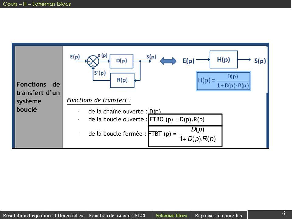 66 Résolution déquations différentielles Réponses temporelles Fonction de transfert SLCI Schémas blocs Cours – III – Schémas blocs