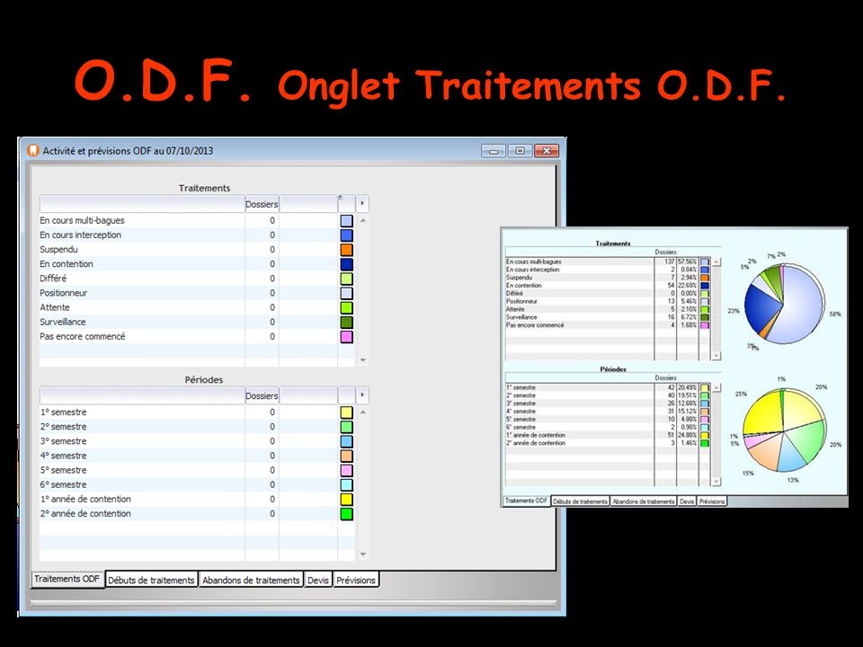 O.D.F. Onglet Traitements O.D.F.