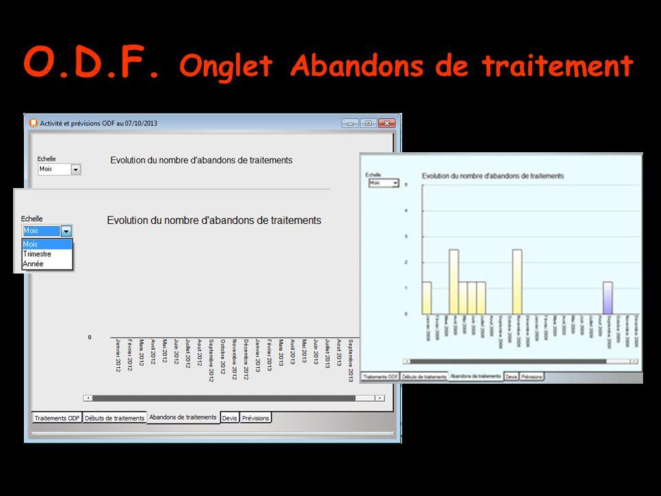 O.D.F. Onglet Abandons de traitement