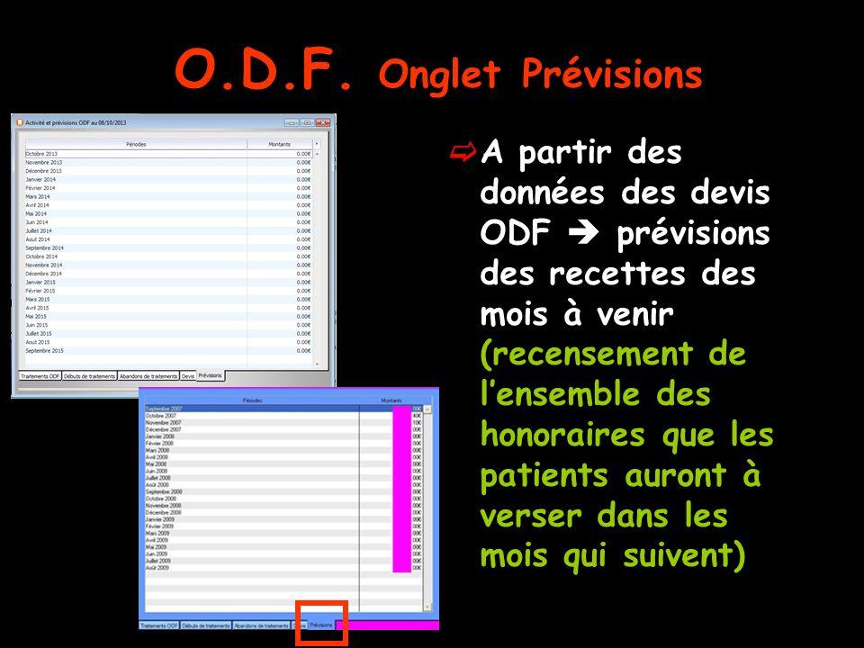 O.D.F. Onglet Prévisions A partir des données des devis ODF prévisions des recettes des mois à venir (recensement de lensemble des honoraires que les