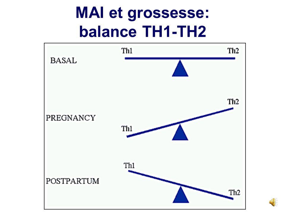 Cytokines et différentiation des lymphocytes T helper (I)