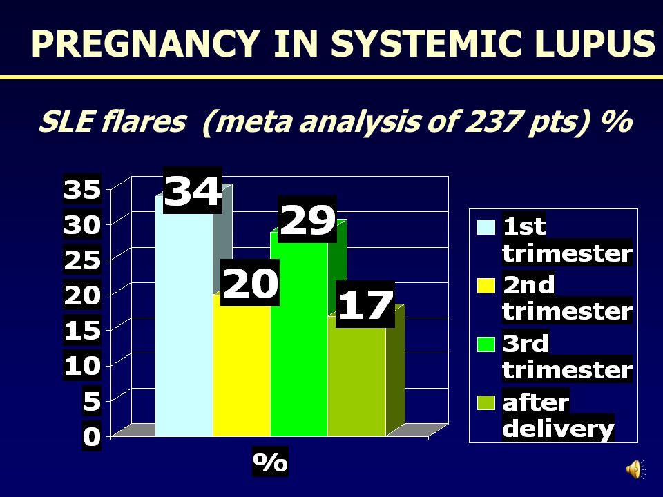 Rheumatoid arthritis and pregnancy Hazes JMW Rheumatology 2011