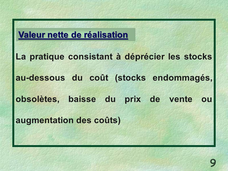 La pratique consistant à déprécier les stocks au-dessous du coût (stocks endommagés, obsolètes, baisse du prix de vente ou augmentation des coûts) Val