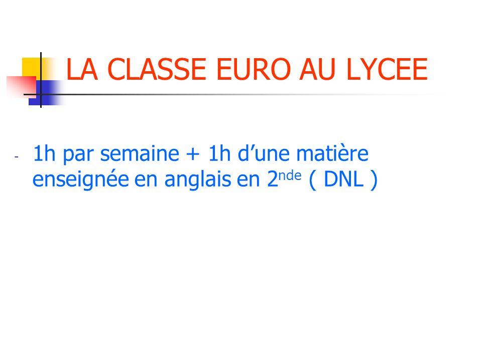 La classe de 4 ème EUROPEEN Ce que nous attendons des élèves de cette classe Classe centrée sur loral => Importance de la participation orale… Implication personnelle