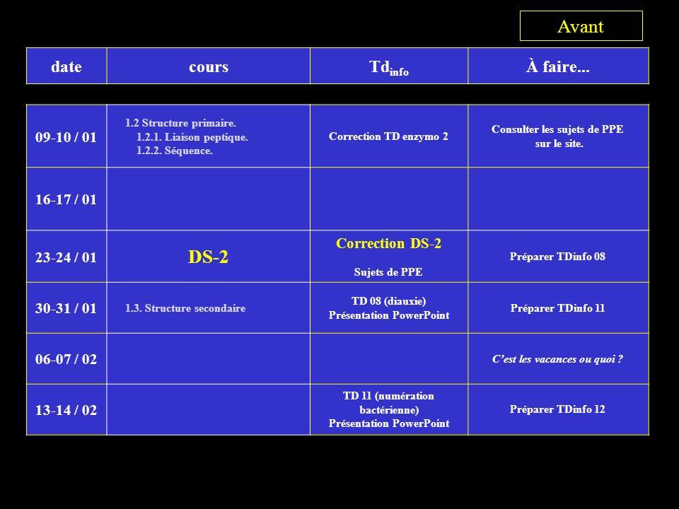 datecoursTD info À faire... 20-21 / 02 VACANCES DS-3 ? Avant