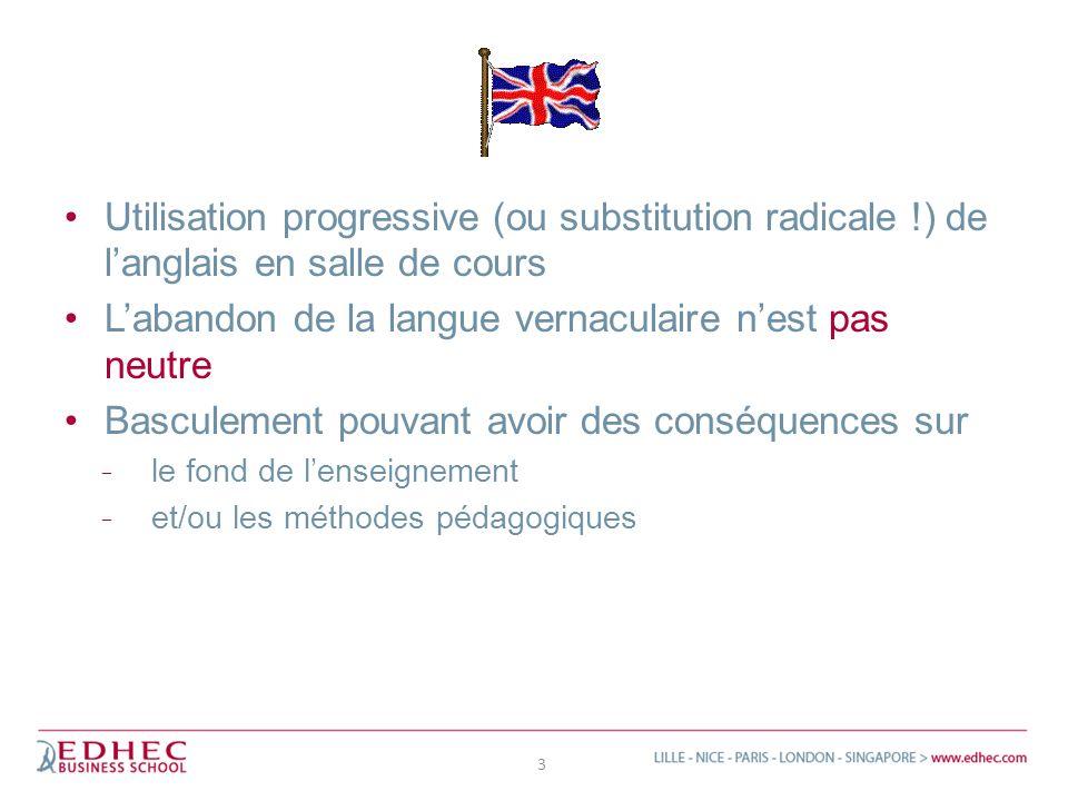 Utilisation progressive (ou substitution radicale !) de langlais en salle de cours Labandon de la langue vernaculaire nest pas neutre Basculement pouv