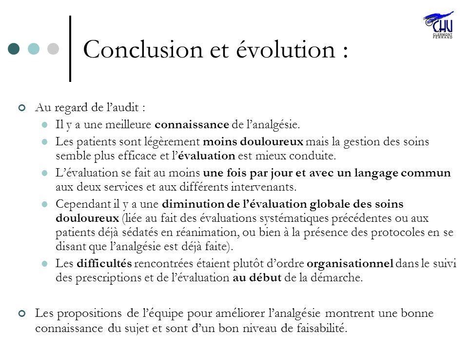 Conclusion et évolution : Au regard de laudit : Il y a une meilleure connaissance de lanalgésie. Les patients sont légèrement moins douloureux mais la