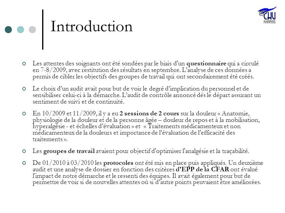 Introduction Les attentes des soignants ont été sondées par le biais d'un questionnaire qui a circulé en 7-8/2009, avec restitution des résultats en s