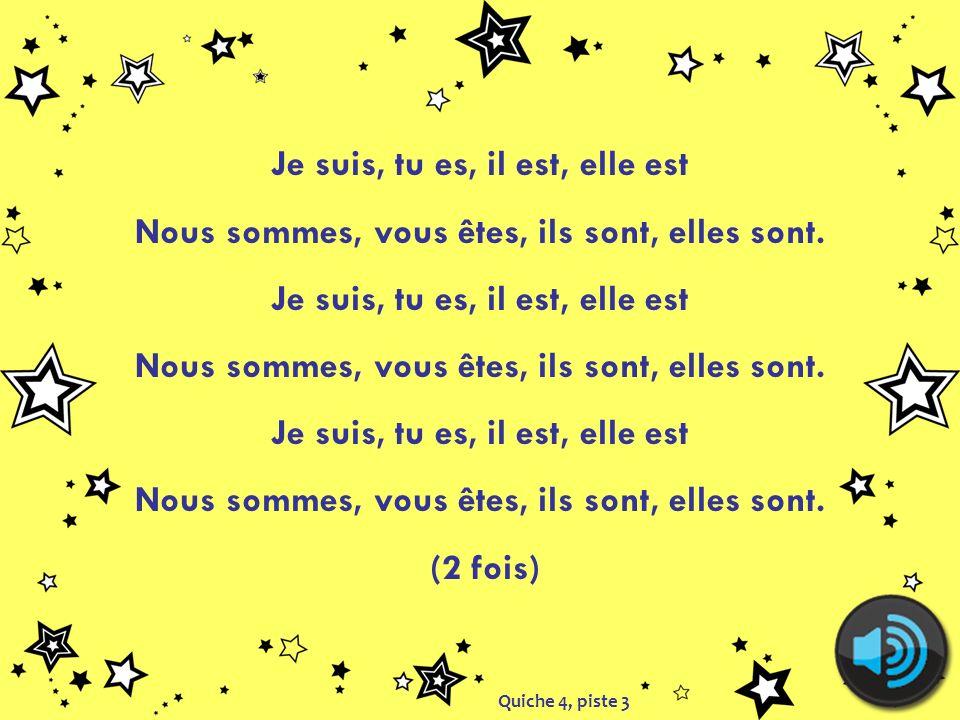 Le verbe être au pluriel – pratique 2 Complete with the correct form of être.