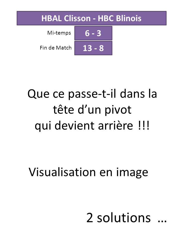 Visualisation en image Que ce passe-t-il dans la tête dun pivot qui devient arrière !!! 2 solutions … HBAL Clisson - HBC Blinois 6 - 3 Mi-temps 13 - 8