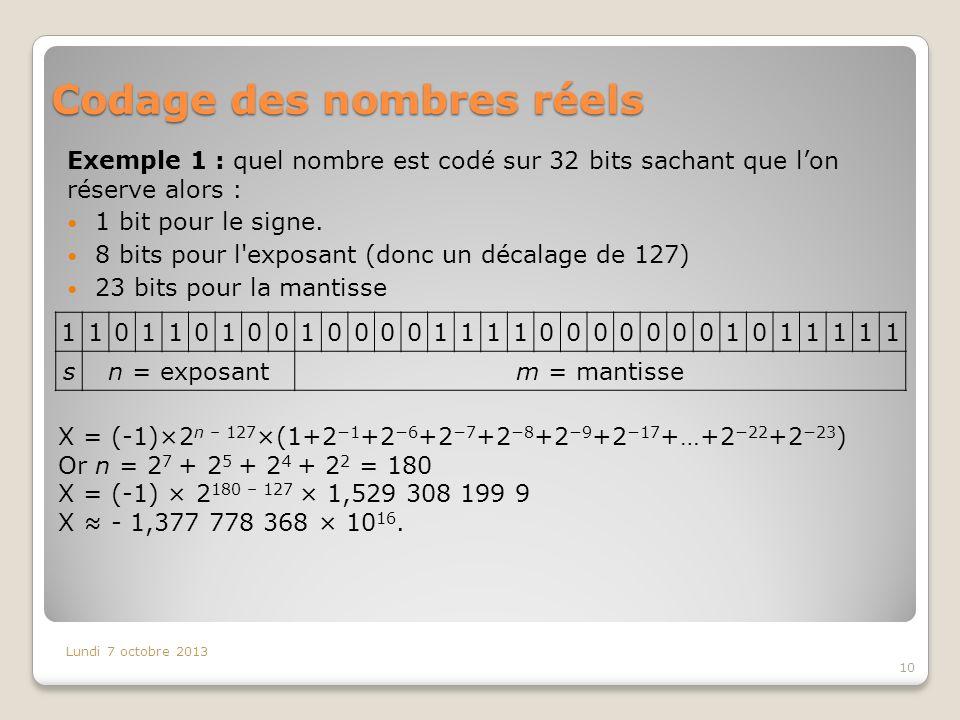 Codage des nombres réels Exemple 1 : quel nombre est codé sur 32 bits sachant que lon réserve alors : 1 bit pour le signe. 8 bits pour l'exposant (don