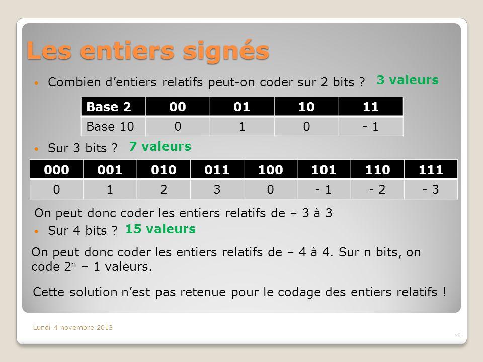Les entiers signés Combien dentiers relatifs peut-on coder sur 2 bits ? Sur 3 bits ? Sur 4 bits ? Lundi 4 novembre 2013 4 3 valeurs Base 200011011 Bas