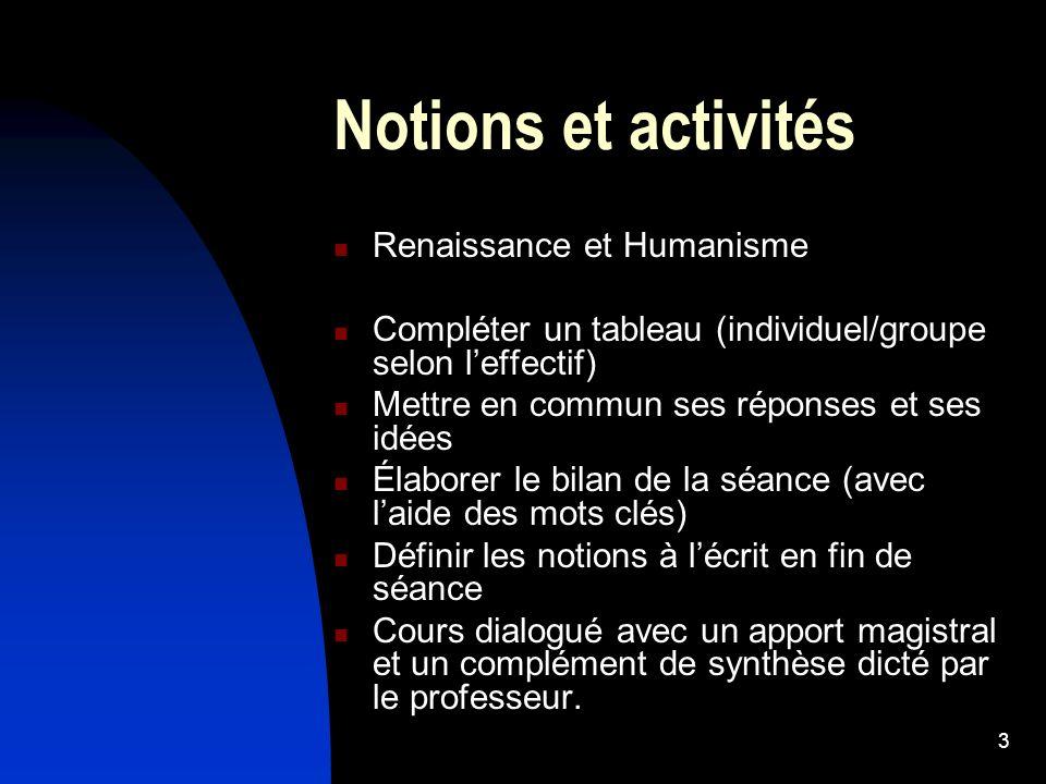 3 Notions et activités Renaissance et Humanisme Compléter un tableau (individuel/groupe selon leffectif) Mettre en commun ses réponses et ses idées Él