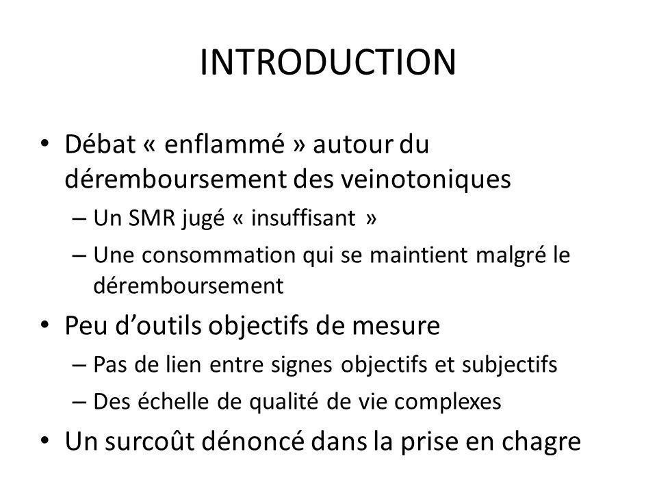 INTRODUCTION Débat « enflammé » autour du déremboursement des veinotoniques – Un SMR jugé « insuffisant » – Une consommation qui se maintient malgré l