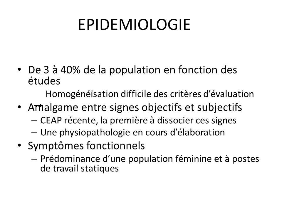 EPIDEMIOLOGIE De 3 à 40% de la population en fonction des études Homogénéïsation difficile des critères dévaluation Amalgame entre signes objectifs et