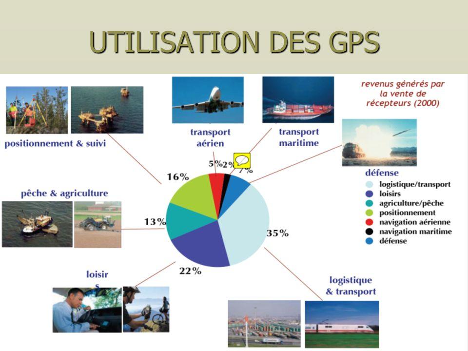UTILISATION DES GPS