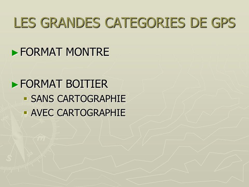 LES GRANDES CATEGORIES DE GPS FORMAT MONTRE FORMAT MONTRE FORMAT BOITIER FORMAT BOITIER SANS CARTOGRAPHIE SANS CARTOGRAPHIE AVEC CARTOGRAPHIE AVEC CAR