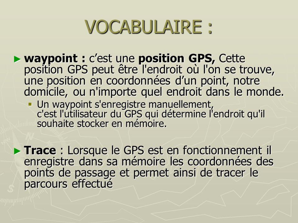 VOCABULAIRE : waypoint : cest une position GPS, Cette position GPS peut être l'endroit où l'on se trouve, une position en coordonnées dun point, notre