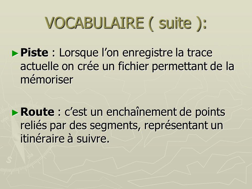 VOCABULAIRE ( suite ): Piste : Lorsque lon enregistre la trace actuelle on crée un fichier permettant de la mémoriser Piste : Lorsque lon enregistre l