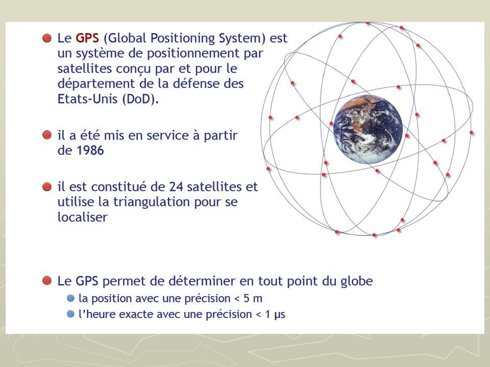 LE GPS PERMET ( suite ): Dafficher des fonds de cartes IGN à lécran afin de se localiser facilement.