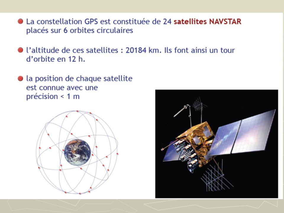 LES PRINCIPALES MARQUES DE GPS DE RANDONNEE GARMIN ( USA ) GARMIN ( USA ) MAGELLAN ( USA ) MAGELLAN ( USA ) COMPEGPS ( Espagne ) COMPEGPS ( Espagne ) BAYO ( France ) BAYO ( France ) MEDION ( Allemagne ) MEDION ( Allemagne ) MEMORY MAP ( UK / USA ) MEMORY MAP ( UK / USA )