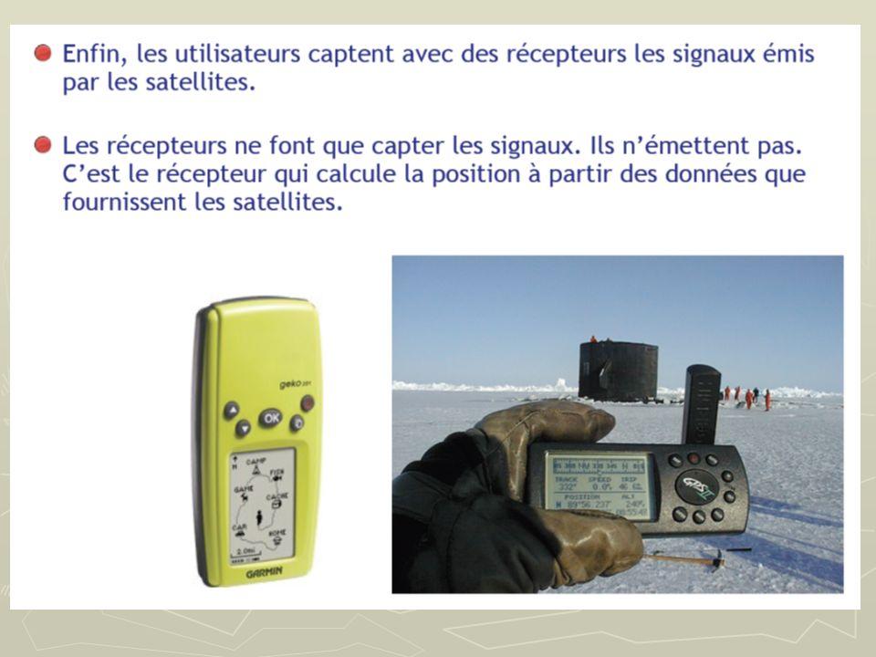 LES GRANDES CATEGORIES DE GPS FORMAT MONTRE FORMAT MONTRE FORMAT BOITIER FORMAT BOITIER SANS CARTOGRAPHIE SANS CARTOGRAPHIE AVEC CARTOGRAPHIE AVEC CARTOGRAPHIE