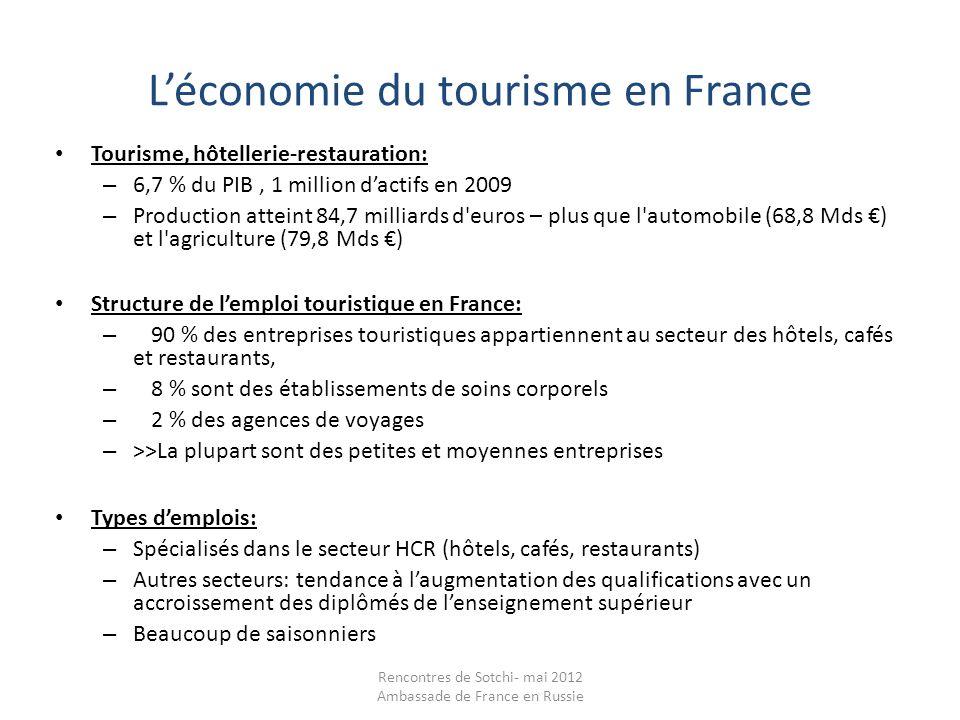Léconomie du tourisme en France Tourisme, hôtellerie-restauration: – 6,7 % du PIB, 1 million dactifs en 2009 – Production atteint 84,7 milliards d euros – plus que l automobile (68,8 Mds ) et l agriculture (79,8 Mds ) Structure de lemploi touristique en France: – 90 % des entreprises touristiques appartiennent au secteur des hôtels, cafés et restaurants, – 8 % sont des établissements de soins corporels – 2 % des agences de voyages – >>La plupart sont des petites et moyennes entreprises Types demplois: – Spécialisés dans le secteur HCR (hôtels, cafés, restaurants) – Autres secteurs: tendance à laugmentation des qualifications avec un accroissement des diplômés de lenseignement supérieur – Beaucoup de saisonniers Rencontres de Sotchi- mai 2012 Ambassade de France en Russie