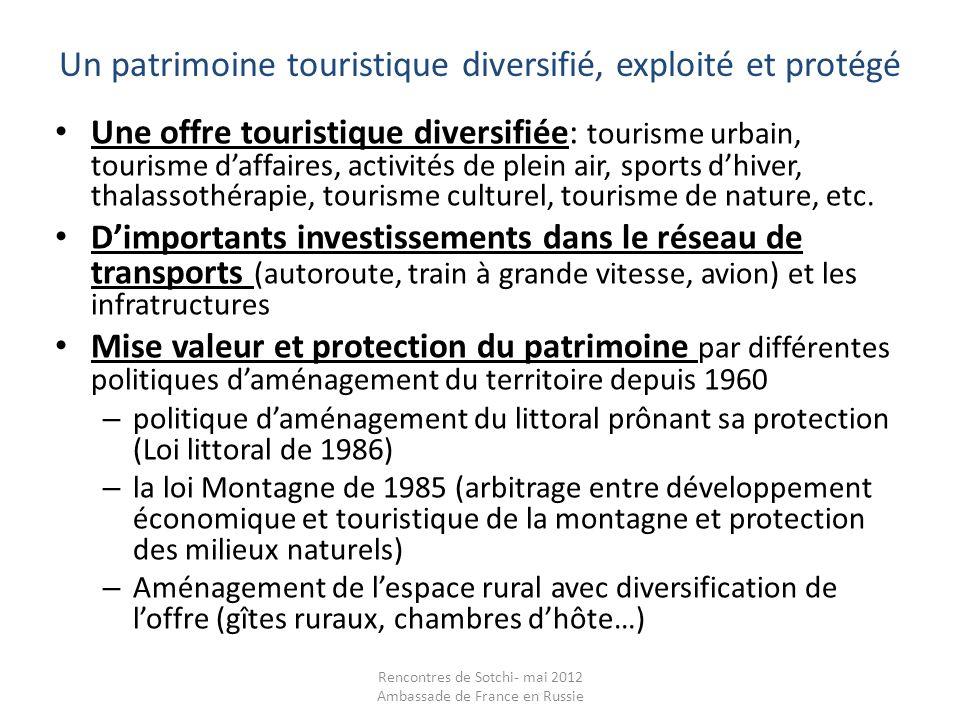 France: défis à relever DEFIS Mise à jour des infrastructures Répondre aux exigences écologiques Faire face à une concurrence croissante Amélioration du rendement touristique (rapport nombre de visiteurs/recettes provenant du tourisme) Eléments de REPONSE >La loi du 22 juillet 2009 de développement et de modernisation des services touristiques (articles 10 à 14): amélioration de la qualité et du confort des hôtels en redéfinissant les normes de classement hôtelier Incitation à la réalisation déquipements « éco-responsables» qui constitueront la nouvelle génération des équipements touristiques Rencontres de Sotchi- mai 2012 Ambassade de France en Russie