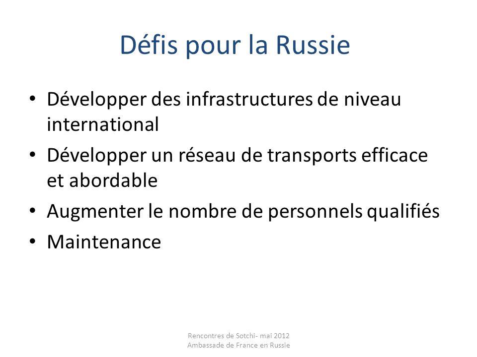 Axes de coopération Coopération institutionnelle Coopération en matière de formation Rencontres de Sotchi- mai 2012 Ambassade de France en Russie