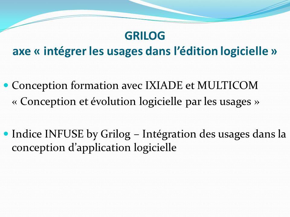 GRILOG axe « intégrer les usages dans lédition logicielle » Conception formation avec IXIADE et MULTICOM « Conception et évolution logicielle par les usages » Indice INFUSE by Grilog – Intégration des usages dans la conception dapplication logicielle