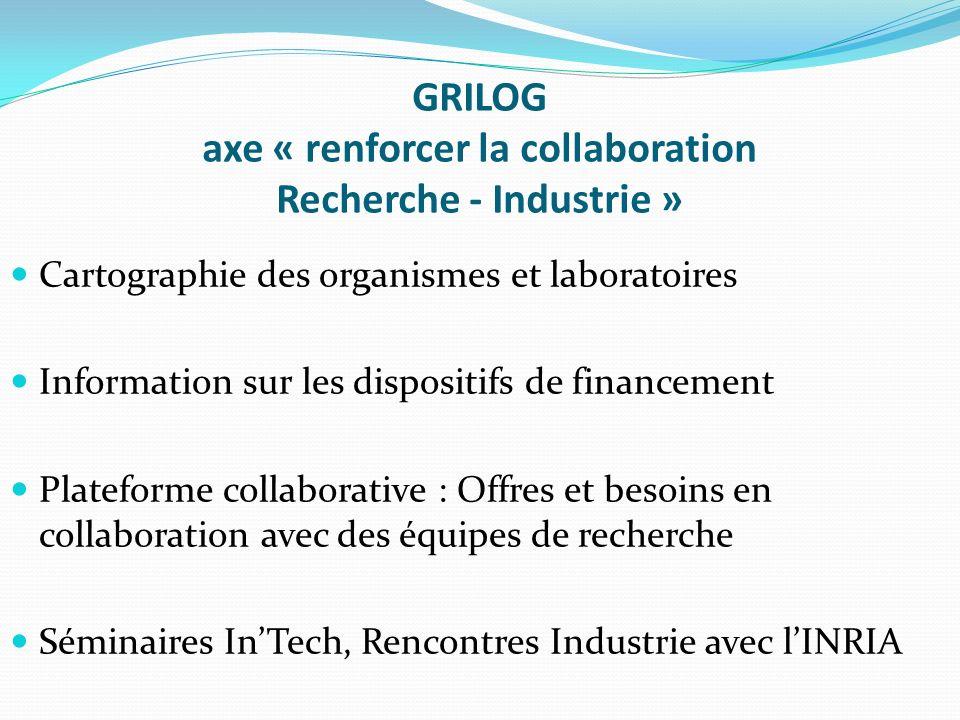 GRILOG axe « renforcer la collaboration Recherche - Industrie » Cartographie des organismes et laboratoires Information sur les dispositifs de financement Plateforme collaborative : Offres et besoins en collaboration avec des équipes de recherche Séminaires InTech, Rencontres Industrie avec lINRIA