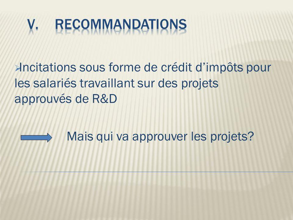 Incitations sous forme de crédit dimpôts pour les salariés travaillant sur des projets approuvés de R&D Mais qui va approuver les projets