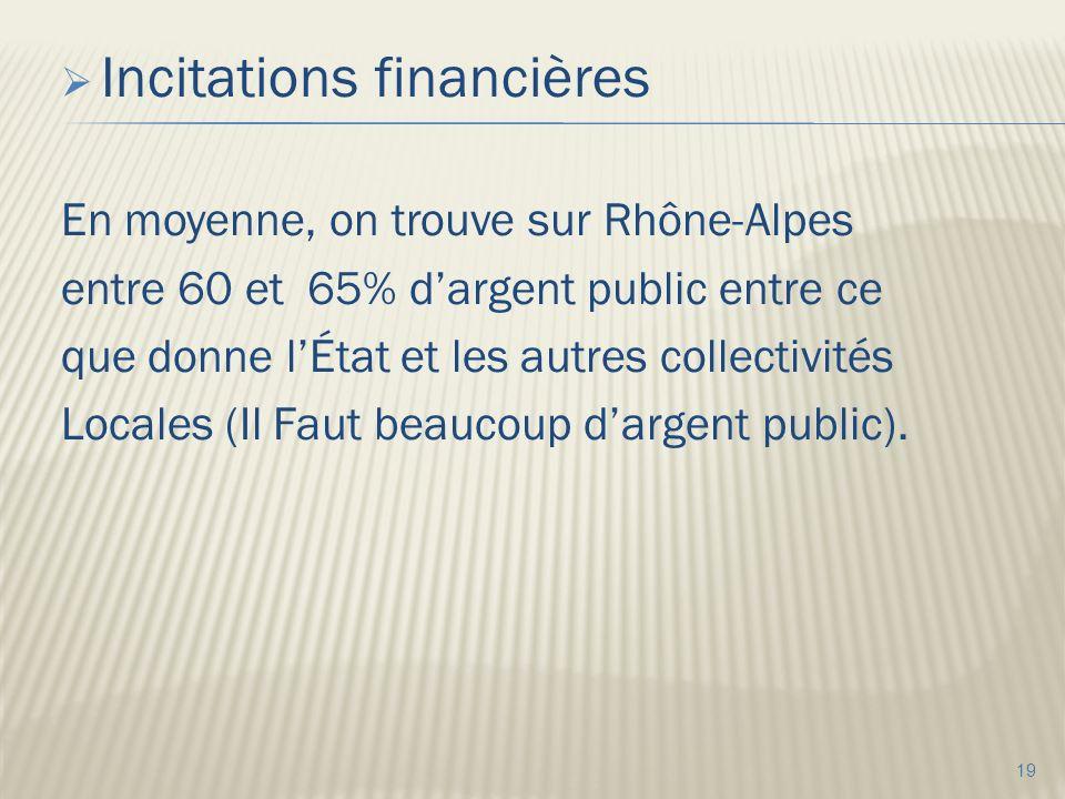 Incitations financières En moyenne, on trouve sur Rhône-Alpes entre 60 et 65% dargent public entre ce que donne lÉtat et les autres collectivités Locales (Il Faut beaucoup dargent public).